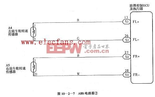 汽车abs电路图-电工基础电路图-电子产品世界