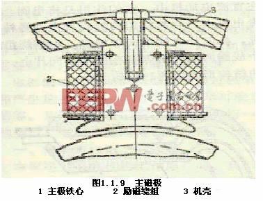 直流电动机的工作原理 直流发电机的工作原理图片