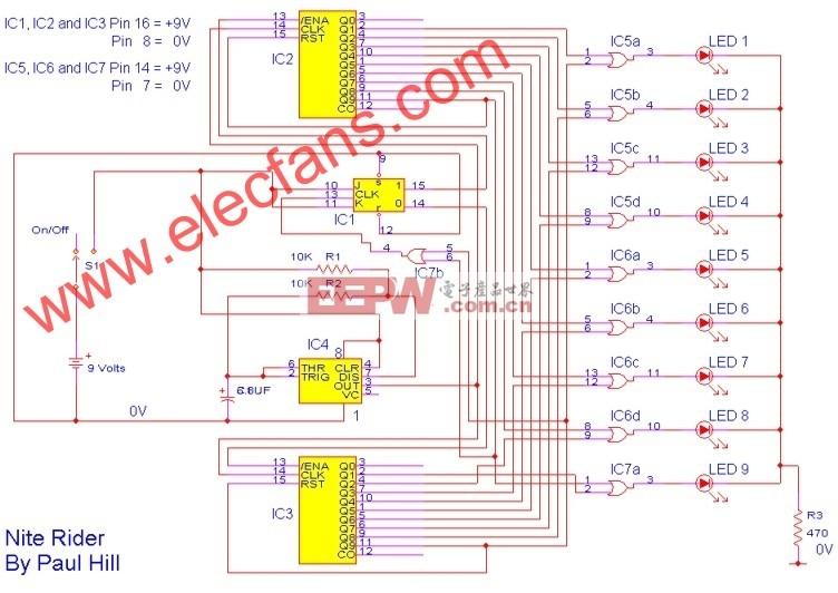 Automotive 12V to +-20V conver