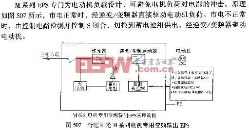 合肥阳光M系列电机专用变频输出ETS电路图