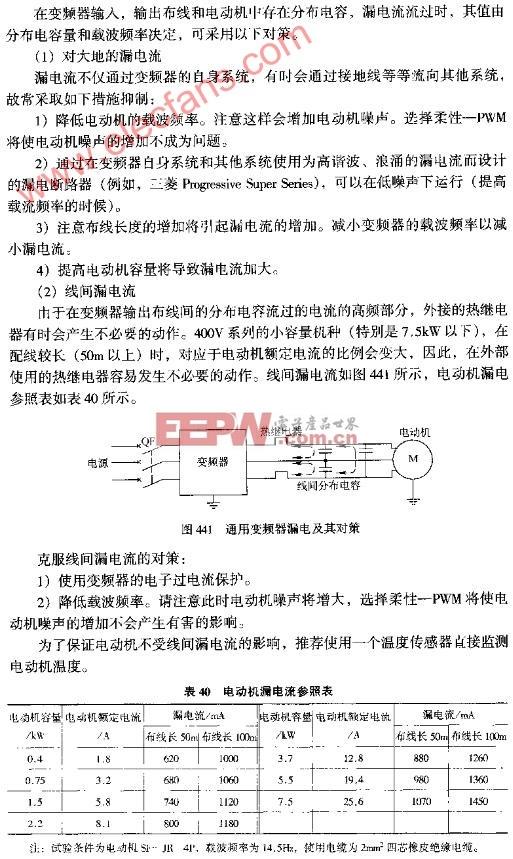 通用变频器漏电及其对策电路图