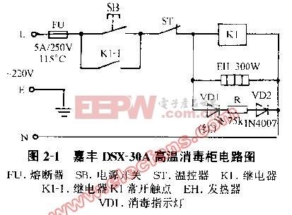 嘉丰DSX-30A高温消毒柜电路图