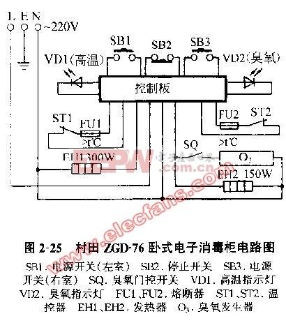 村田ZGD-76卧室电子消毒柜电路图