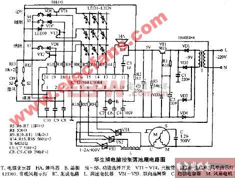 华生牌电脑控制落地扇电路图-电风扇电路图-电子产品