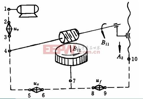 滚切直齿圆柱齿轮的传动原理图