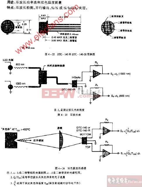 DTC系列双波长表电路图