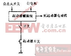 装置 电路图 电机 启动/启动电机防动装置电路图