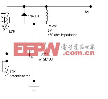 Light Barrier Detector