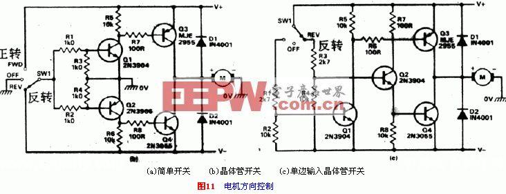 """电路工作原理:当开关SW1置于""""正转""""位时,Q1和Q3的基极加上偏流;Q2和Q4的偏置电路被断开。所以Q1和Q3导通,Q2和Q4截止。电流从V+→Q3发射极→Q3集电极→电机正端→电机负端→地形成回路,此时电机正转。同理,如果SW1置于""""反转'位置时,Q2和Q4得到偏流而导通;01和Q3截止。电流从电源地端→电机负端→电机正端→Q4集电极→Q4发射极→电"""