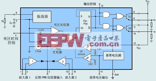 电路等一起构成一个单回路控制器.开关集成电路tl494内部原