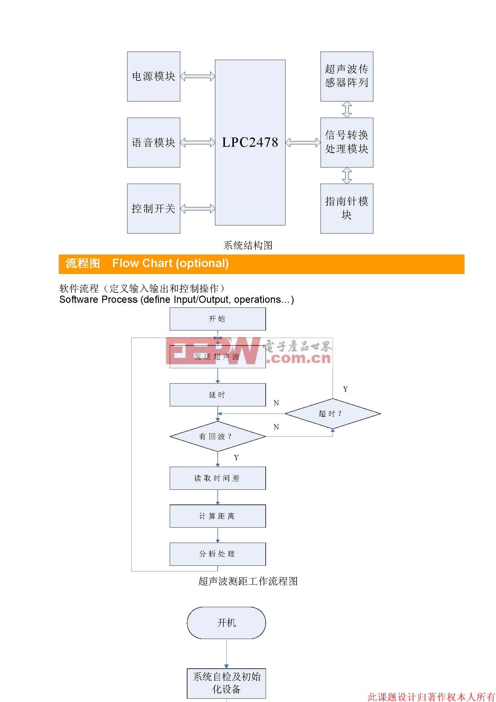 智能路况分析 导盲杖 电路图 电路图 电子 产品 高清图片