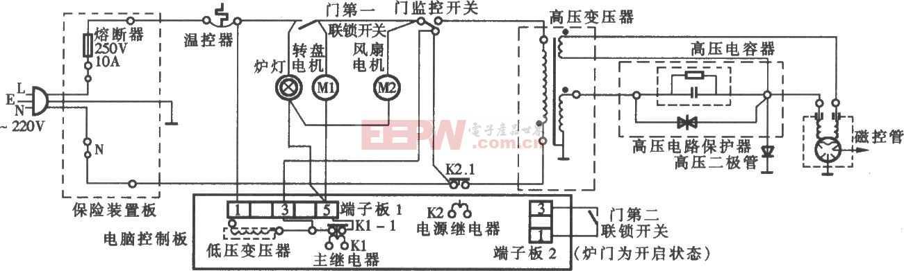 LG电子MS-2576MT电脑式微波炉电路图