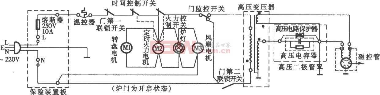 LG电子MS-2576T/MS-2586T型机械式微波炉电路图