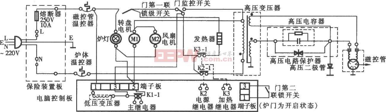 LG电子MS-5586DTM电脑式烧烤型微波炉电路图