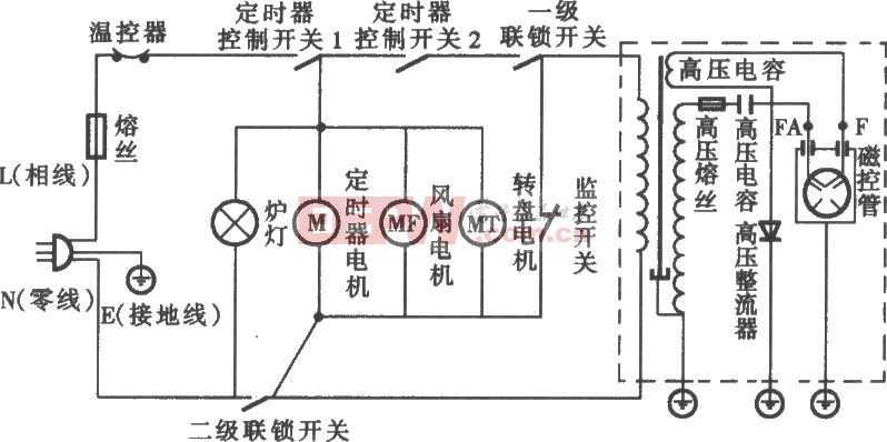 海尔M0-2270M1/M0-2270M2型微波炉电路图
