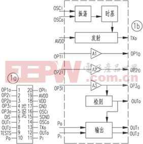 单片红外传感控制器ZH9576及其应用