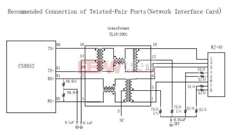 CS8952网络Ethernet接口电路图