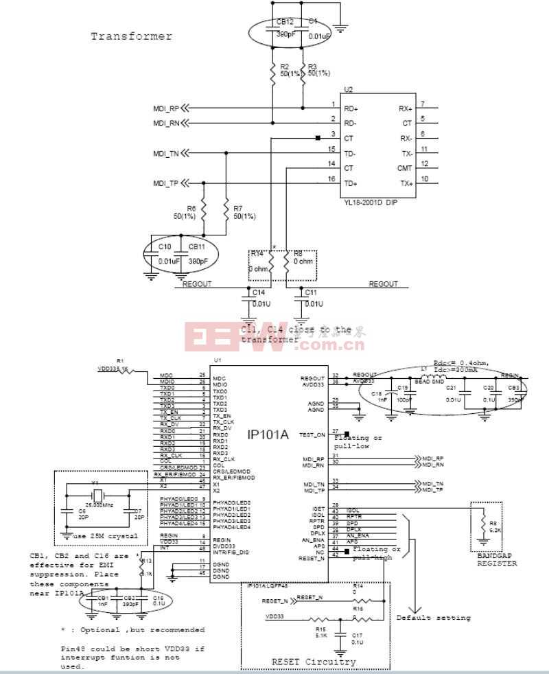 IP101网络Ethernet接口电路图