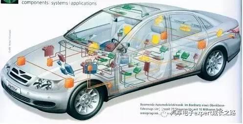 汽车电子expert成长之路公众号系列文章列表