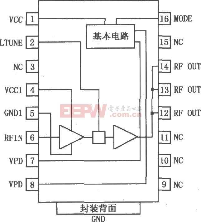 RF2152双模式大功率线性放大器引脚