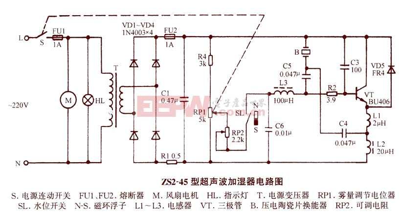 ZS2-45型超声波加湿器