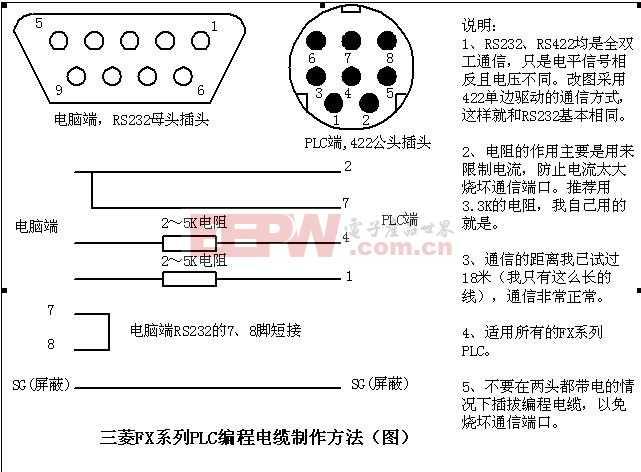 三菱plc编程电缆制作资料