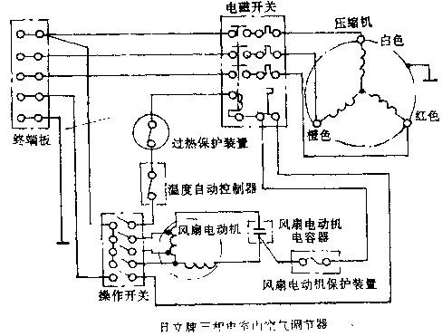 日立牌三相电室内空气调节器