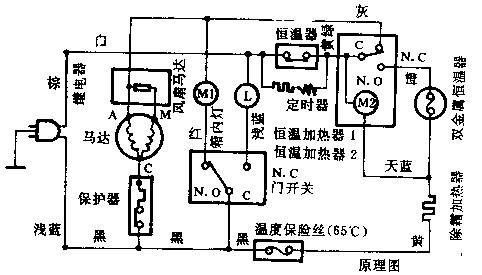 松下NR-155TAH型等电冰箱