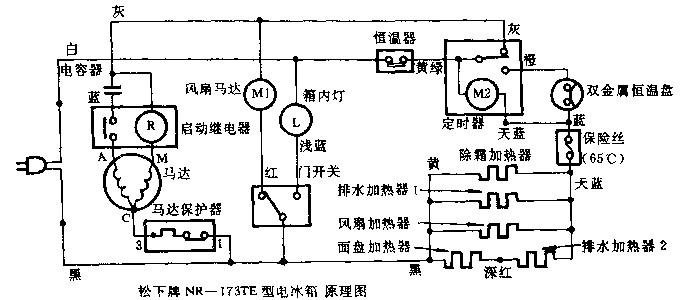 松下NR-173TE型等电冰箱