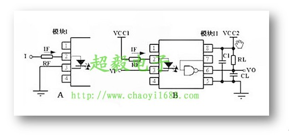 高速光耦6N137 应用实例:信号采集系统通常是模拟电路和数字电路的混合体,其中模数变换是不可缺少的。从信号通路来说,AD变换之前是模拟电路,之后是数字电路。模拟电 路和AD变换电路决定了系统的信噪比,而这是评价采集系统优劣的关键参数。为了提高信噪比,通常要想办法抑制系统中噪声对模拟和AD电路的干扰。在各种噪声当中,由数字电路产生并串入模拟及AD电路的噪声普遍存在且较难克服。数字电平上下跳变时集成电路耗电发生突变,引起电源产生毛刺,通常对开关电源影响 比线性电源大,因为开关电源在开关周期内不能响应电流突