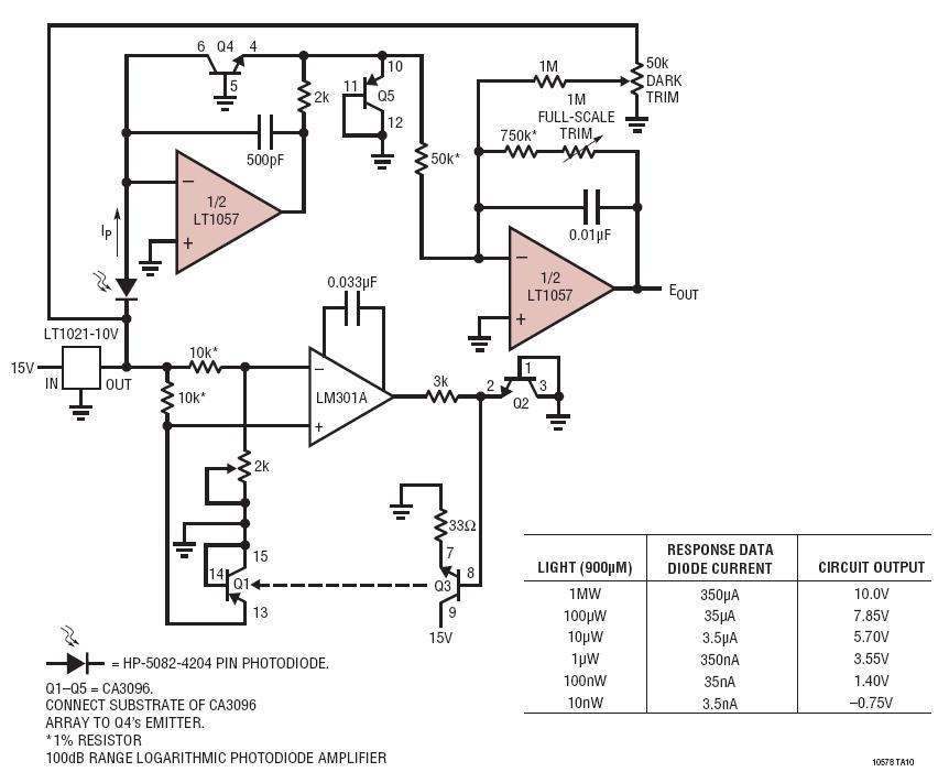 100dB 范围对数光电二极管放大器