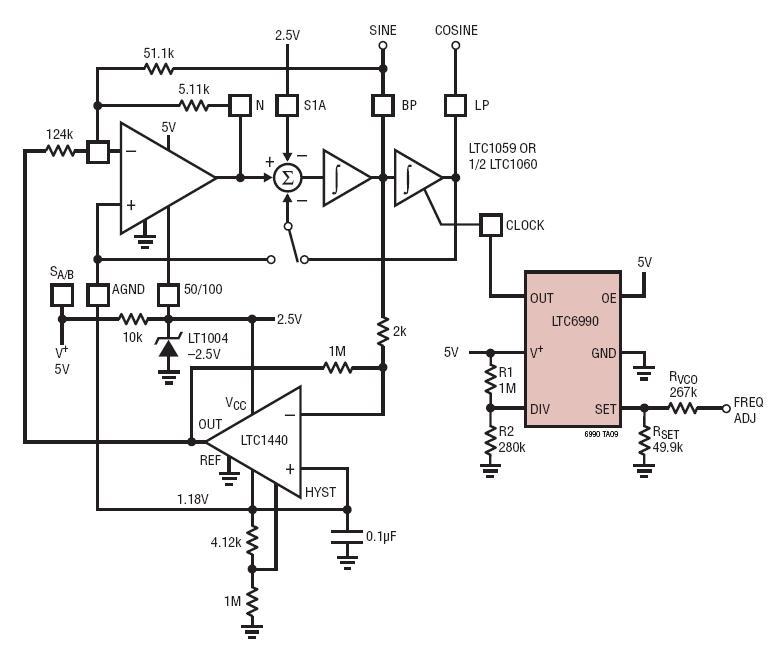 正交正弦波振荡器。在 1VP-P 恒定输出幅度时压控频率范围为 2Hz 至 18kHz