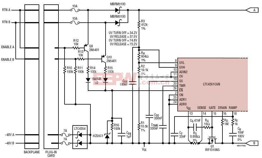 具 I2C 输入 / 输出监视功能及电源良好看门狗的 200W -48V AdvancedTCA 热插拔控制器