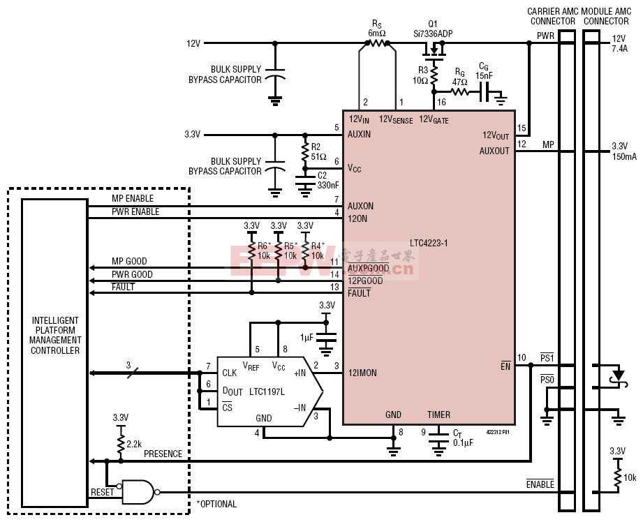 适合高级夹层卡的紧凑型 μTCA 12V 和3.3V 热插拔解决方案