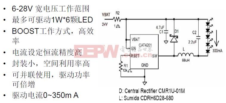 Step-down LED driver