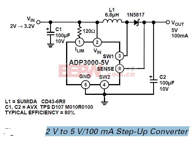 ADP3000 2 V至5 V100 mA的升压转换器