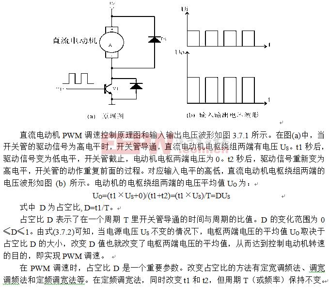 PWM调速控制原理和电压波形图
