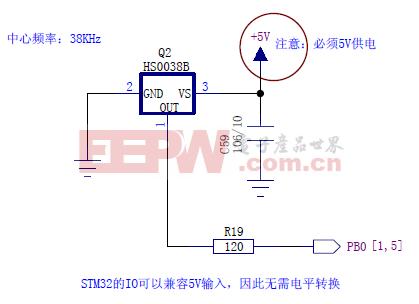STM32红外接收