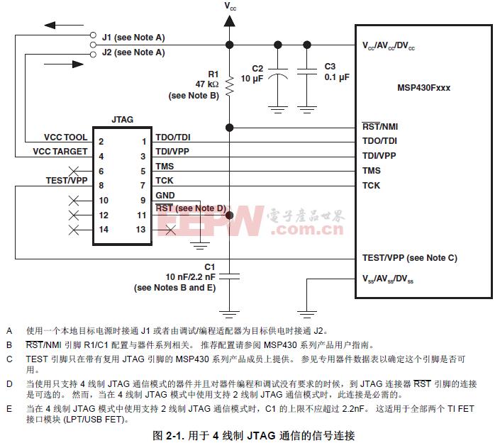用于4 线制JTAG 通信的信号连接