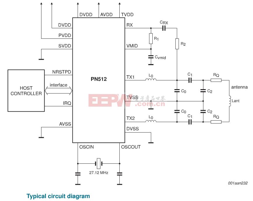 PN512典型应用