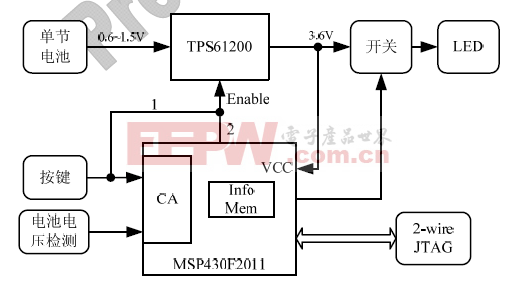 基于MSP430单电池供电的LED 照明系统框图