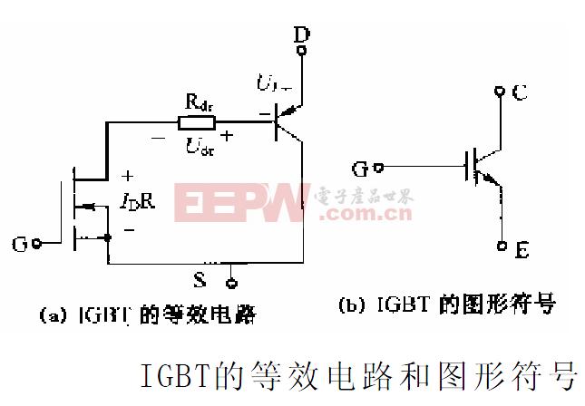IGBT等效電路和圖形符號