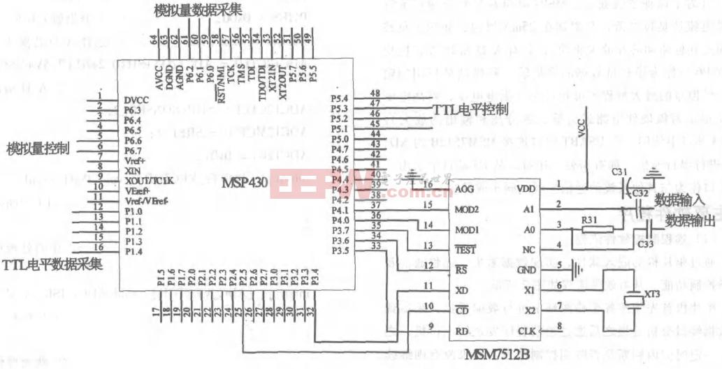 基于MSP430与MSM7512B的低功耗远程测控单元