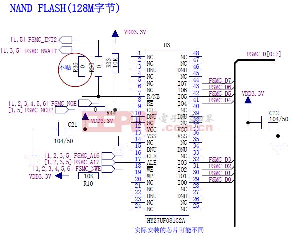 STM32 外接nand FLASH电路