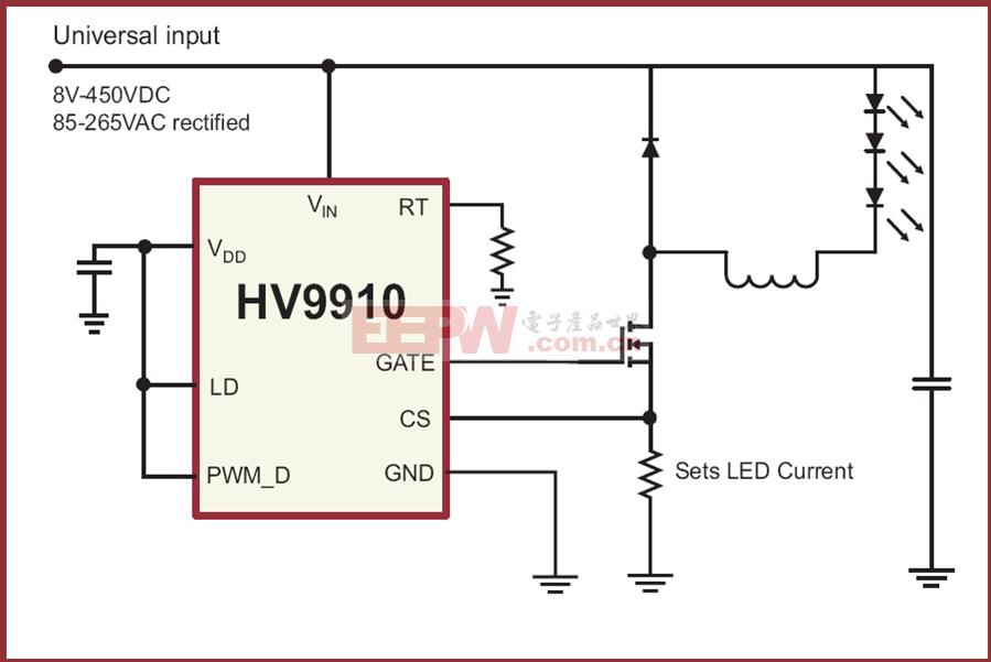 LED 常见PWM调节背光BUCK电路