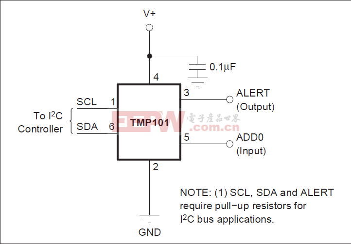 TMP101的典型连接