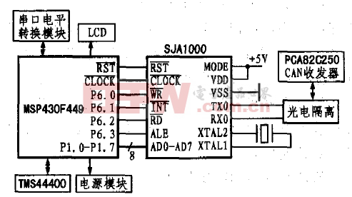 便携式CAN總線接口卡的电气原理框图