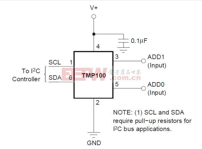 TMP100的典型连接