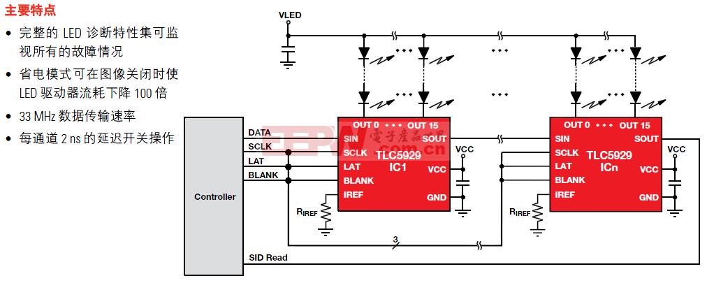 TLC5929LED驱动方案