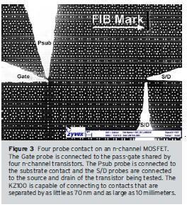 下一代纳米级IC卓越的性价比测量解决方案(二)